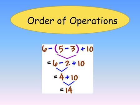 Order of Operations. Order of Operations PYRAMID We will use this pyramid to help us remember the Order of Operations. There are three different levels.