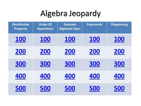 Algebra Jeopardy Distributive Property Order Of Operations Evaluate Algebraic Expr. ExponentsDiagraming 100 200 300 400 500.