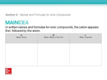In written names and formulas for ionic compounds, the cation appears first, followed by the anion. Section 3: Names and Formulas for Ionic Compounds K.