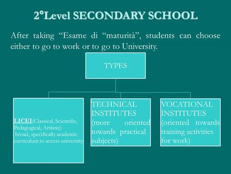 "2°Level SECONDARY SCHOOL After taking ""Esame di ""maturità"", students can choose either to go to work or to go to University."