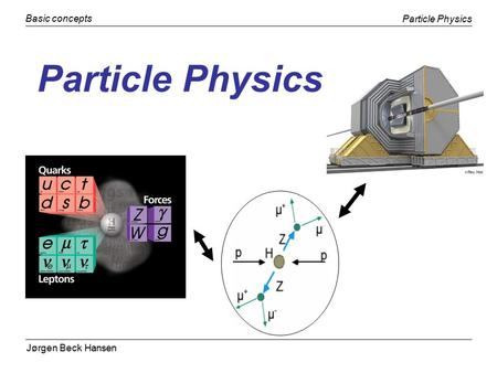 Jørgen Beck Hansen Particle Physics Basic concepts Particle Physics.