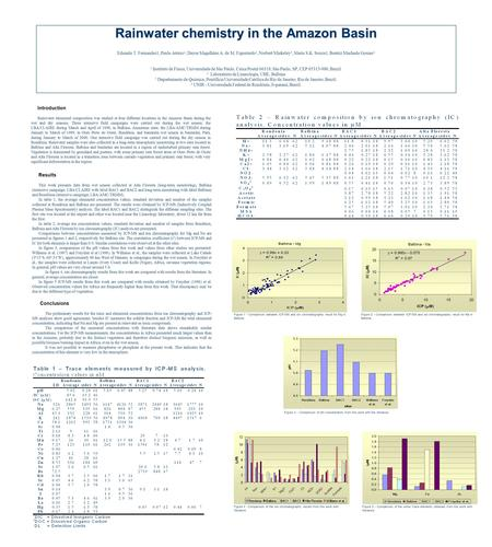 Rainwater chemistry in the Amazon Basin Rainwater chemistry in the Amazon Basin Eduardo T. Fernandes1, Paulo Artaxo 1, Dayse Magalhães A. de M. Figueiredo.
