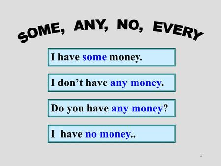 1 I have some money. I don't have any money. Do you have any money? I have no money..