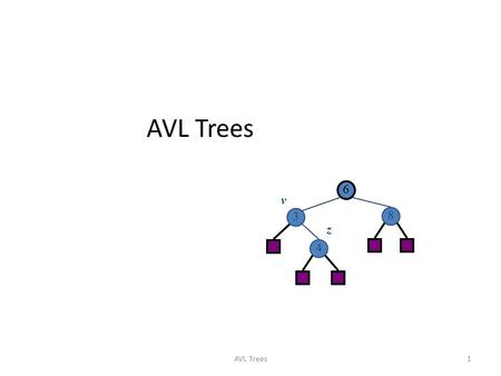 AVL Trees1 6 3 8 4 v z. 2 AVL Tree Definition (§ 9.2) AVL trees are balanced. An AVL Tree is a binary search tree such that for every internal node v.