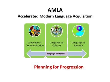 AMLA Accelerated Modern Language Acquisition Planning for Progression.