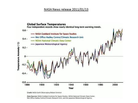 NASA News release 2011/01/13. NASA : Base Period 1951 - 1980.