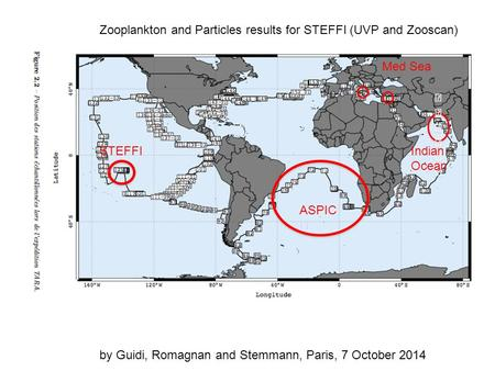 STEFFI ASPIC Indian Ocean Med Sea Zooplankton and Particles results for STEFFI (UVP and Zooscan) by Guidi, Romagnan and Stemmann, Paris, 7 October 2014.