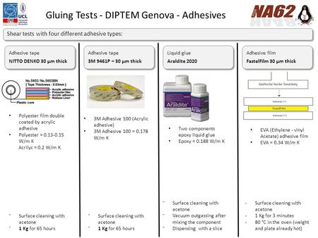 Gluing Tests - DIPTEM Genova - Adhesives Shear tests with four different adhesive types: Adhesive tape NITTO DENKO 30 µm thick Adhesive tape NITTO DENKO.