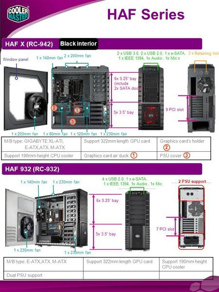 "HAF Series 2 x USB 3.0, 2 x USB 2.0, 1 x e-SATA, 1 x IEEE 1394, 1x Audio, 1x Mic x 9 PCI slot 1 x 230mm fan 1 x 140mm fan 1 x 200mm fan 6x 5.25"" bay (include."