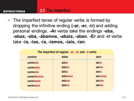 2.2 The imperfect © and ® 2011 Vista Higher Learning, Inc.2.2-1 The imperfect tense of regular verbs is formed by dropping the infinitive ending (-ar,