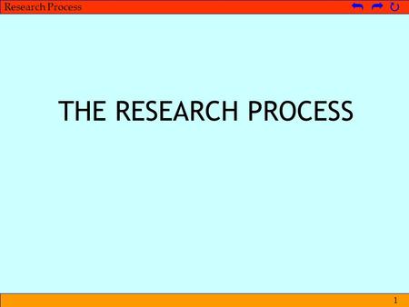 THE RESEARCH PROCESS.
