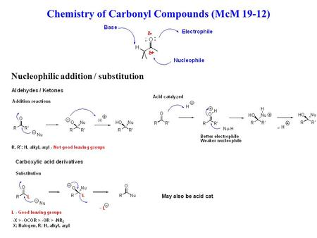 Chemistry of Carbonyl Compounds (McM 19-12) Nucleophilic addition / substitution May also be acid cat.