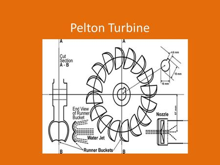 Pelton Turbine. The Pelton wheel is among the most efficient types of water turbines. It was invented by Lester Allan Pelton in the 1870s. The Pelton.