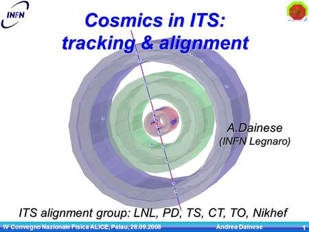 IV Convegno Nazionale Fisica ALICE, Palau, 28.09.2008 Andrea Dainese 1 Cosmics in ITS: tracking & alignment A.Dainese (INFN Legnaro) ITS alignment group: