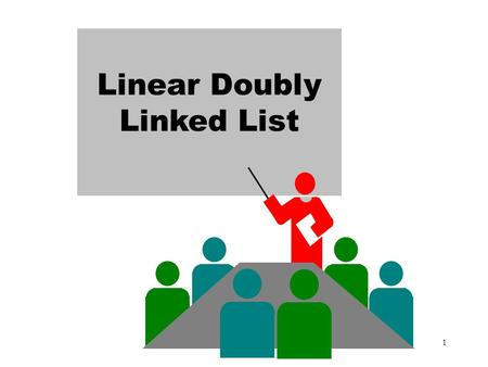1 6.3 & 7.3 NESTED LOOP Linear Doubly Linked List.
