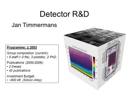 Detector R&D Jan Timmermans Programme: ≥ 2003 Group composition (current): 5 staff (~3 fte), 3 postdoc, 2 PhD. Publications (2000-2006): 2 theses 42 publications.