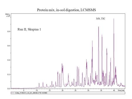 Protein mix, in-sol digestion, LCMSMS Run II, Skupina 1 MS, TIC.