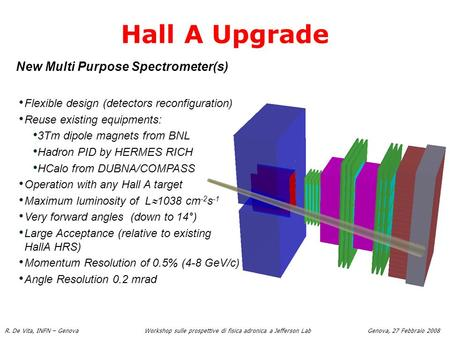 R. De Vita, INFN – Genova Workshop sulle prospettive di fisica adronica a Jefferson Lab Genova, 27 Febbraio 2008 Hall A Upgrade New Multi Purpose Spectrometer(s)