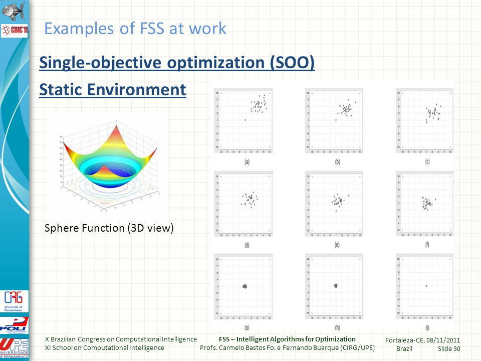 FSS Is capable to auto-regulate the granularity of search, but has slow convergence X Brazilian Congress on Computational Intelligence XI School on Computational Intelligence FSS – Intelligent Algorithms for Optimization Profs.