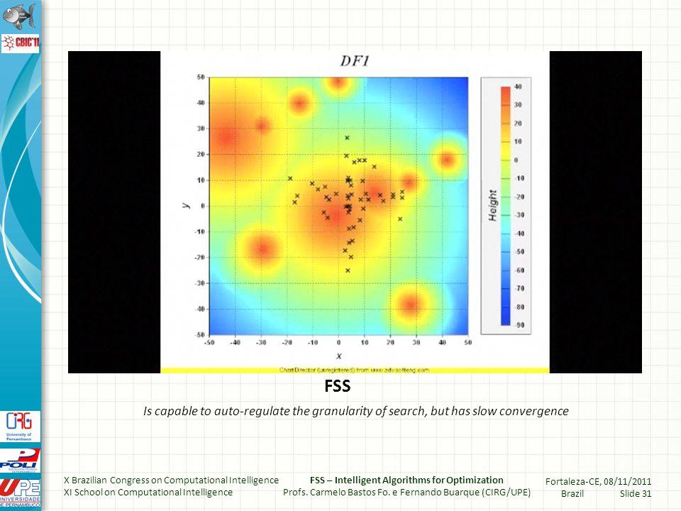 Single-objective optimization (SOO) – Static Environment Examples of FSS at work X Brazilian Congress on Computational Intelligence XI School on Computational Intelligence FSS – Intelligent Algorithms for Optimization Profs.