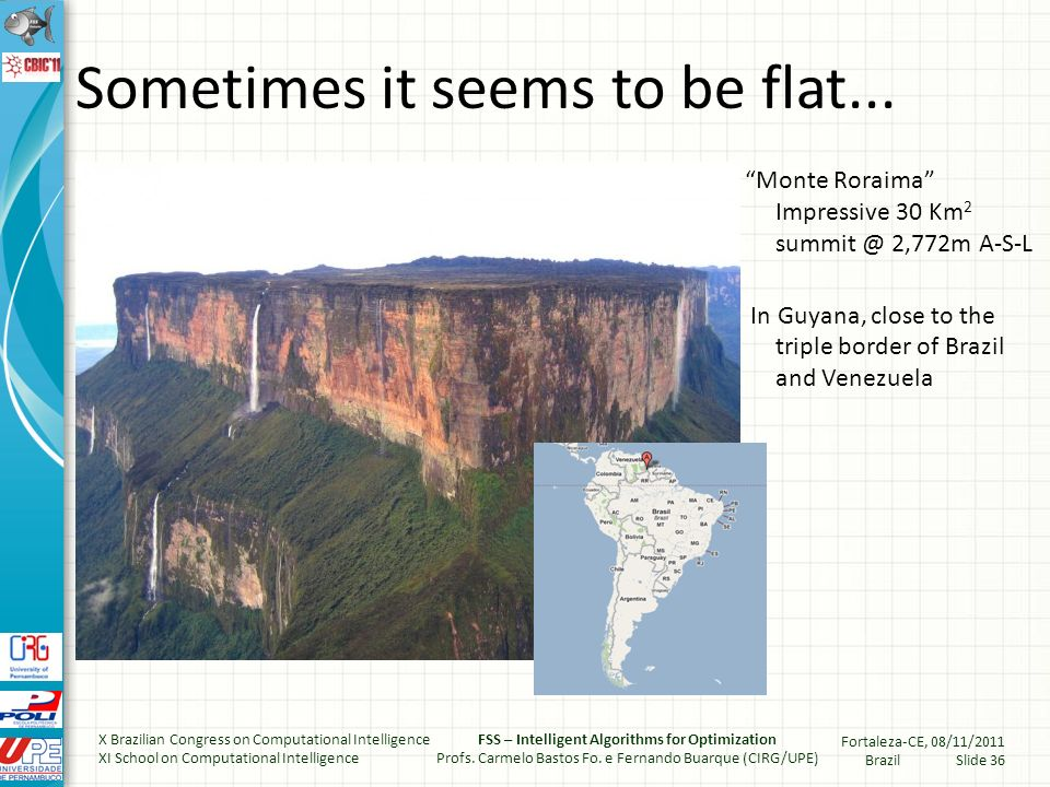 BUT it is not flat at all.