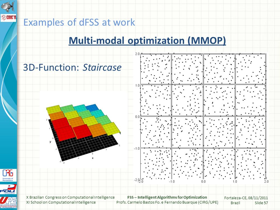 Multi-modal optimization (MMOP) 3D-Functions: Circles Examples of dFSS at work X Brazilian Congress on Computational Intelligence XI School on Computational Intelligence FSS – Intelligent Algorithms for Optimization Profs.