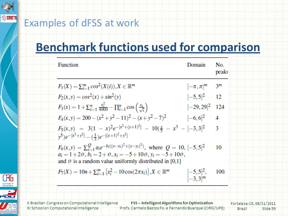 Comparing dFSS to GSO and NichePSO (Check ICSI2011 Paper – MADEIRO et al.) Metric: average on 30 trial only when algorithms were able to capture above 95% of existing optimal solutions of the MOOP Examples of dFSS at work X Brazilian Congress on Computational Intelligence XI School on Computational Intelligence FSS – Intelligent Algorithms for Optimization Profs.