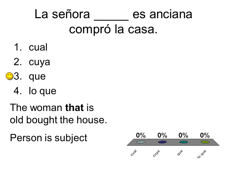 quien used to refer only to people This has the plural quienes, but does not change with masculine and feminine.