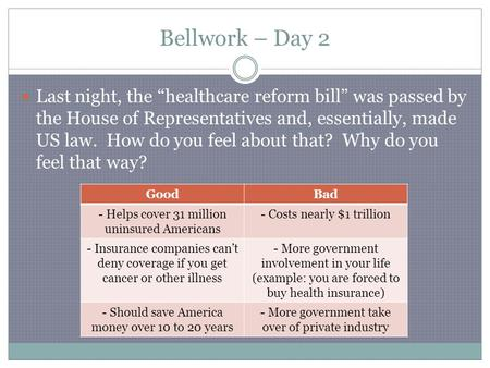 "Bellwork – Day 2 Last night, the ""healthcare reform bill"" was passed by the House of Representatives and, essentially, made US law. How do you feel about."