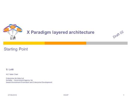 HSSP1 X Paradigm layered architecture Starting Point S. Lotti HL7 Italia Chair Enterprise Architect at Invitalia – Government Agency for Inward Investment.