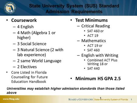 B OARD of G OVERNORS State University System of Florida 1 www.flbog.edu State University System (SUS) Standard Admission Requirements Coursework – 4 English.
