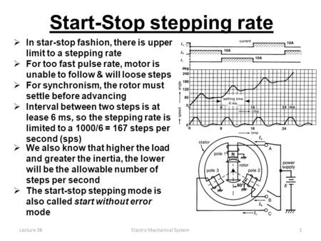 Lecture 38Electro Mechanical System1  In star-stop fashion, there is upper limit to a stepping rate  For too fast pulse rate, motor is unable to follow.