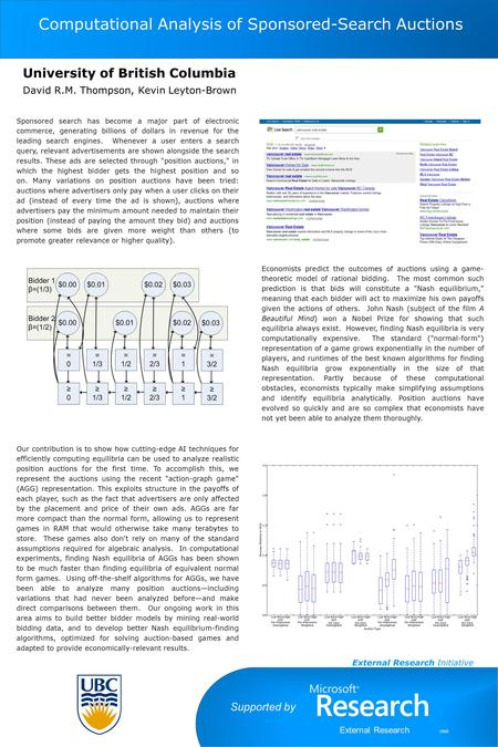 2008 External Research Supported by Computational Analysis of Sponsored-Search Auctions External Research Initiative University of British Columbia David.