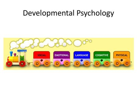 Developmental Psychology. What is Cognitive Development? A subset of psychology that focuses on how our intelligence changes over time.