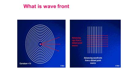 What is wave front.