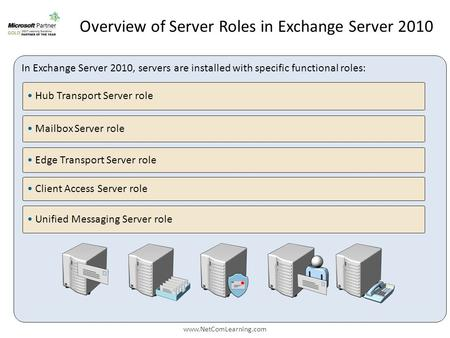 Overview of Server Roles in Exchange Server 2010 In Exchange Server 2010, servers are installed with specific functional roles: Mailbox Server role Edge.