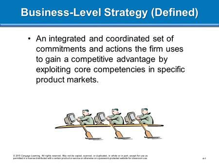 Business-Level Strategy (Defined) An integrated and coordinated set of commitments and actions the firm uses to gain a competitive advantage by exploiting.