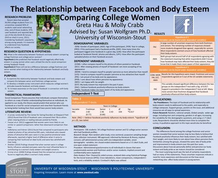 The Relationship between Facebook and Body Esteem Comparing College Women Greta Hau & Molly Crabb Advised by: Susan Wolfgram Ph.D. University of Wisconsin-Stout.