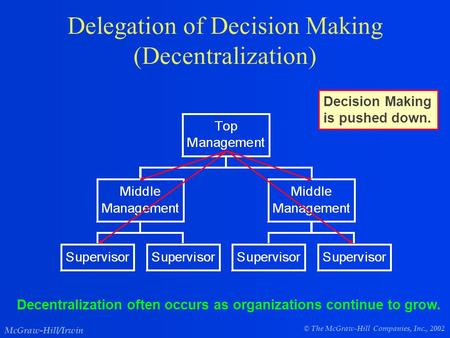 © The McGraw-Hill Companies, Inc., 2002 McGraw-Hill/Irwin Decision Making is pushed down. Delegation of Decision Making (Decentralization) Decentralization.