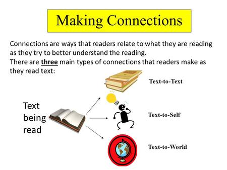 Making Connections Text being read
