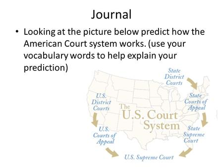 Journal Looking at the picture below predict how the American Court system works. (use your vocabulary words to help explain your prediction)