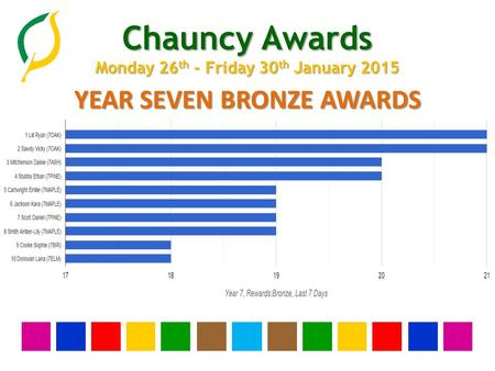 Chauncy Awards Monday 26 th - Friday 30 th January 2015 YEAR SEVEN BRONZE AWARDS.