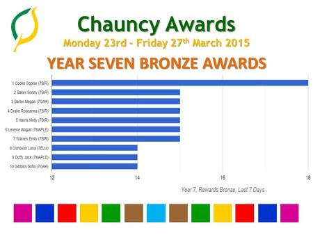 Chauncy Awards Monday 23rd - Friday 27 th March 2015 YEAR SEVEN BRONZE AWARDS.