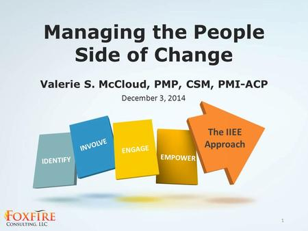 <strong>Managing</strong> the People Side of Change