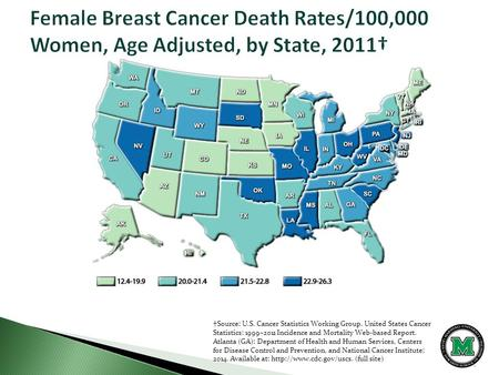 †Source: U.S. Cancer Statistics Working Group. United States Cancer Statistics: 1999–2011 Incidence and Mortality Web-based Report. Atlanta (GA): Department.