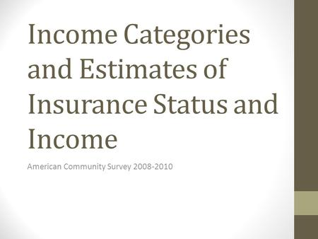Income Categories and Estimates of Insurance Status and Income American Community Survey 2008-2010.