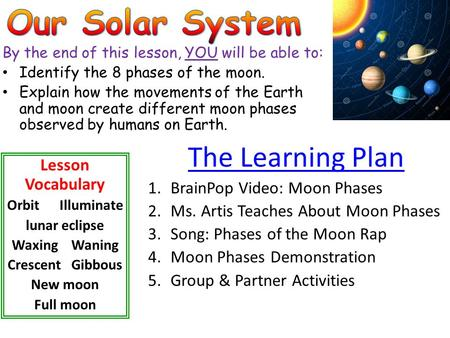 Our Solar System The Learning Plan Lesson Vocabulary