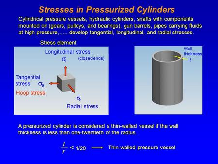 Stress element Stresses in Pressurized Cylinders Cylindrical pressure vessels, hydraulic cylinders, shafts with components mounted on (gears, pulleys,