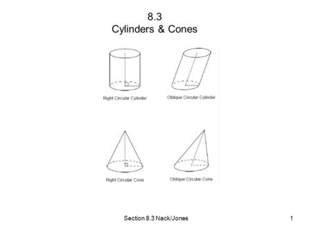 Section 8.3 Nack/Jones1 8.3 Cylinders & Cones. Section 8.3 Nack/Jones2 Cylinders A cylinder has 2 bases that are congruent circles lying on parallel planes.