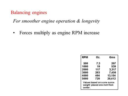 Balancing engines For smoother engine operation & longevity Forces multiply as engine RPM increase Copyright 2003 Gary Lewis – Dave Capitolo.
